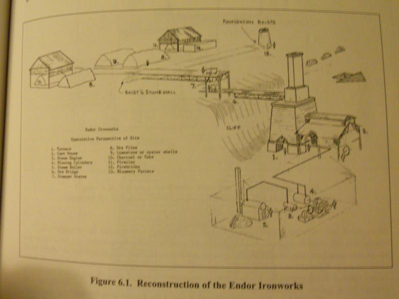 Robert A. Wiesner, Reconstruction of the Endor Ironworks, c. 1864